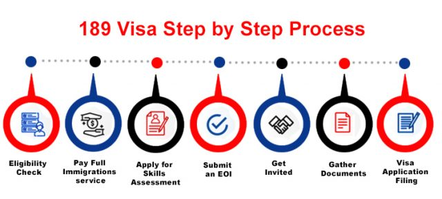 Australia skilled visa steps and process