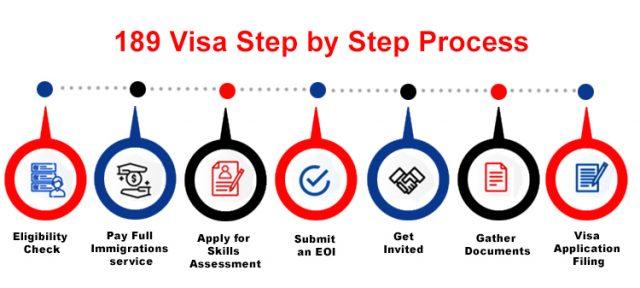 Australia skilled visa steps and process